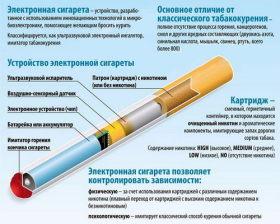 e-sigareta